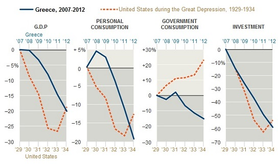 depression-greece charts1
